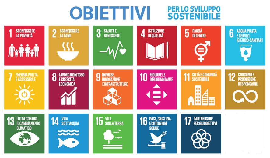 L'equilibrio tra sviluppo e sostenibilità. D Giampiero Vargiu